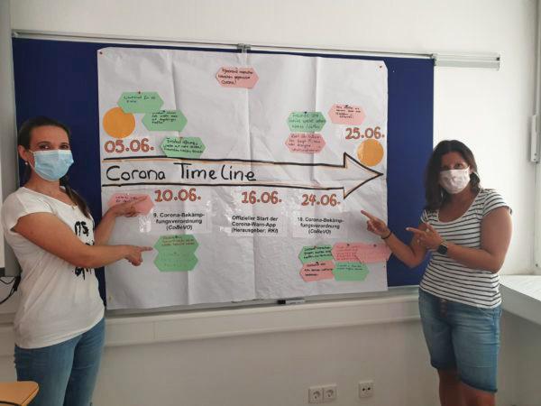 Projektwoche – Pflegen in Zeiten der Corona-Pandemie